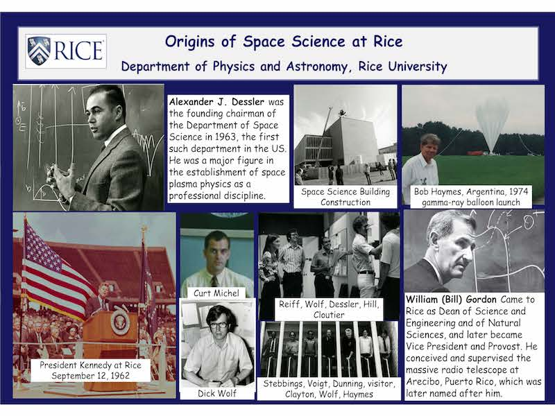 Space Science Foundations